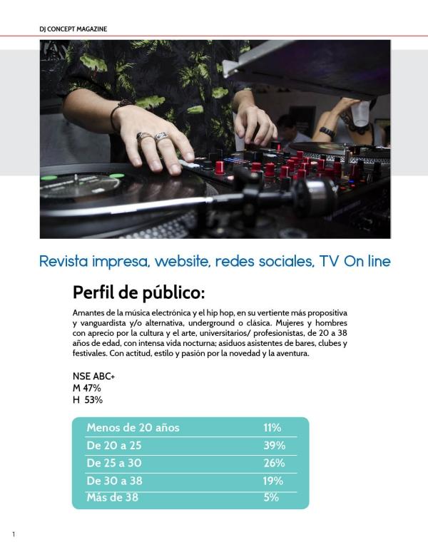 PRESENTACION DJ CONCEPT 2018 2